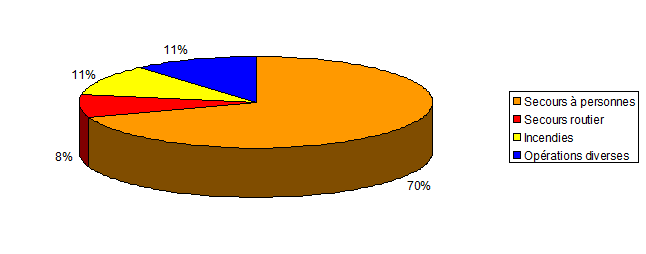 graph gueugnon 2014